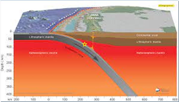 Hiposenter Gempa Malang - istimewa