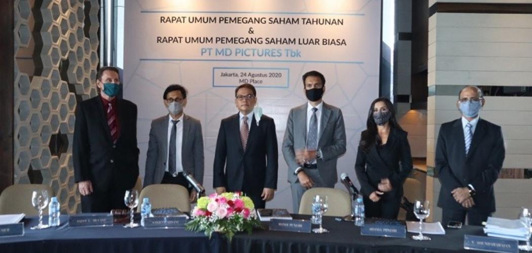 FILM Kinerja Membaik, Seberapa Menggiurkan Saham MD Pictures (FILM)? - Market Bisnis.com