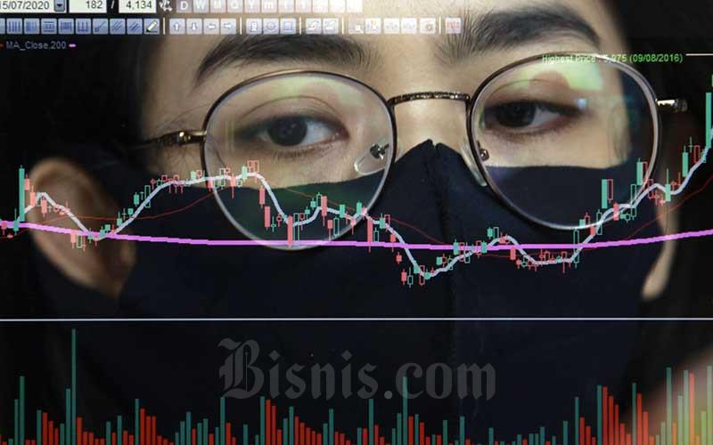 Larangan mudik diperpanjang membuat IHSG lesu, saham ASII dibeli asing