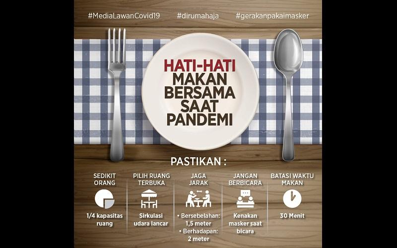 Satgas Penanganan Covid/19 mengingatkan masyarakat untuk menerapkan 3M saat makan bersama dengan keluarga atau teman di tempat umum. / Foto: Tim Bisnis Indonesia