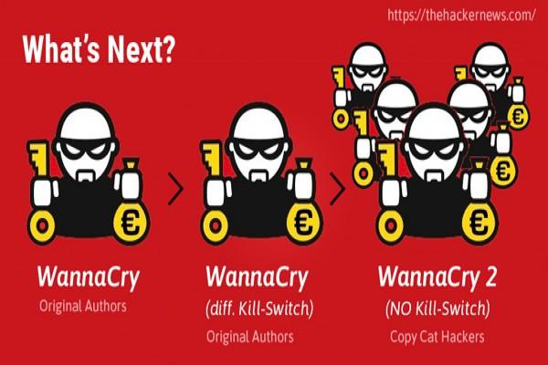 Ilustrasi serangan WannaCry. - thehackersnews.com