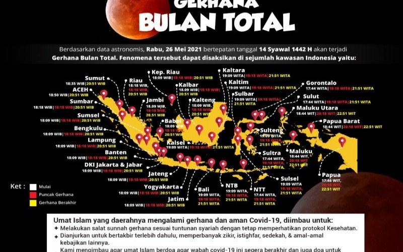 Infografis waktu terjadinya gerhana bulan total yang dikeluarkan Kementerian Agama. - ANTARA/Kemenag