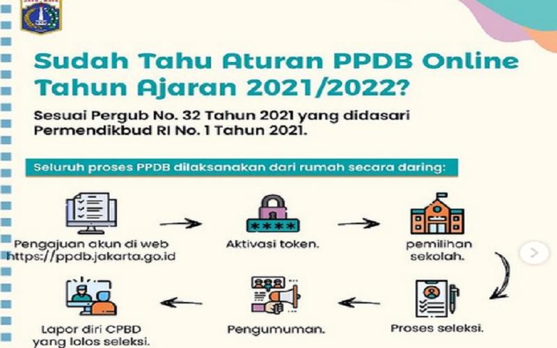 PPDB Online DKI Jakarta. - Instagram@aniesbaswedan