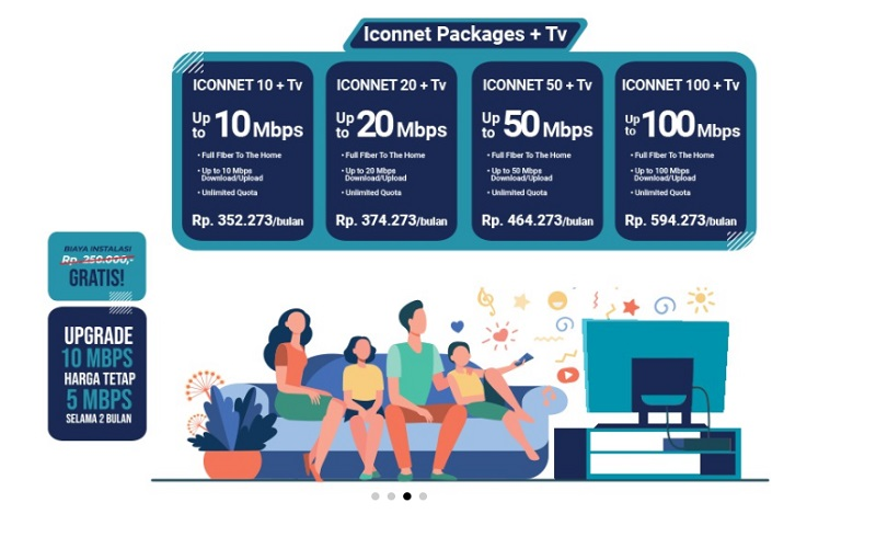 Biaya langganan paket internet PLN Iconnet - iconnet.co.id