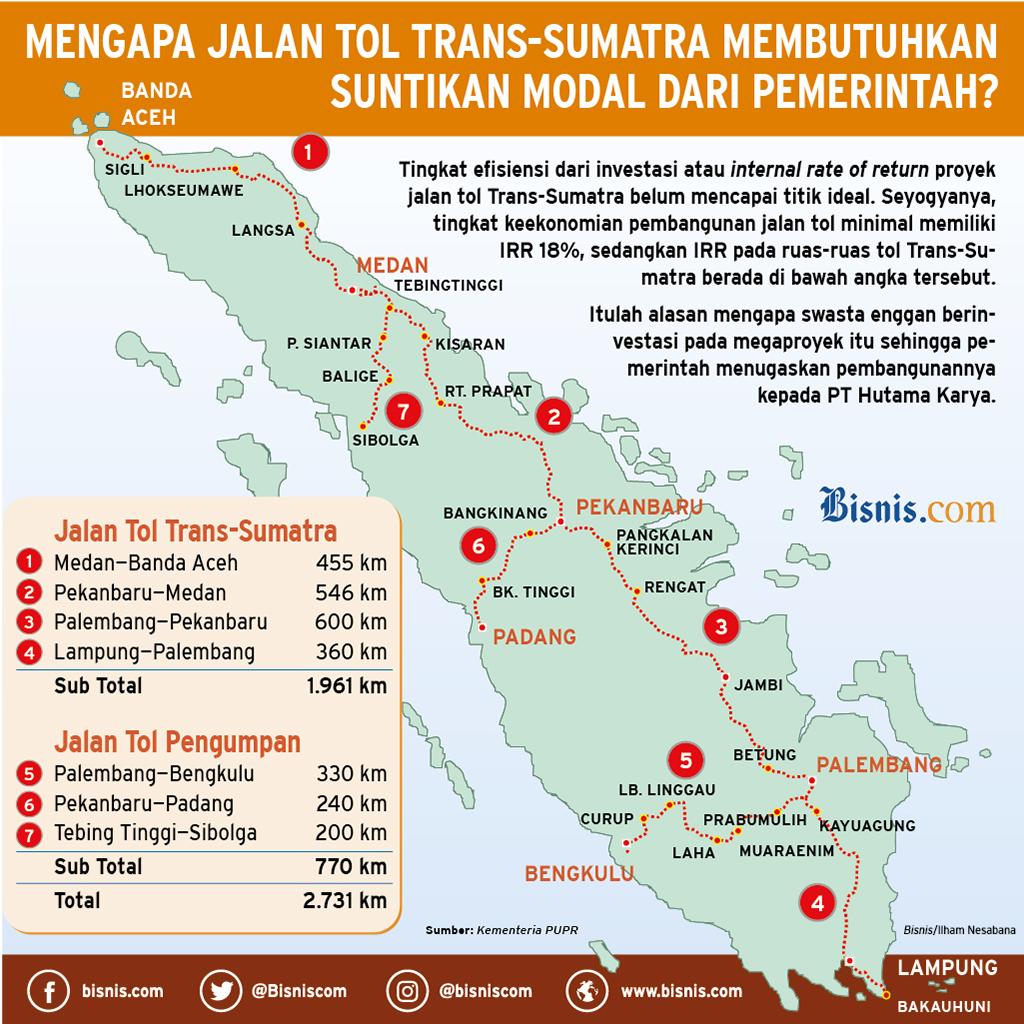 Rencana pembangunan jalan tol Trans-Sumatra.  -  Bisnis