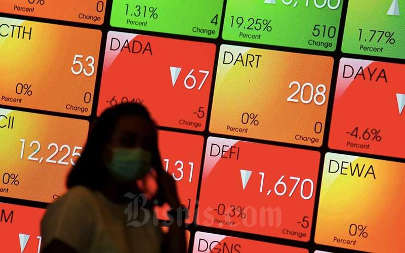 PNLF EXCL AALI WSBP IHSG Laju IHSG Terbatas, Rekomendasi Saham EXCL, WSBP, PNLF - Market Bisnis.com