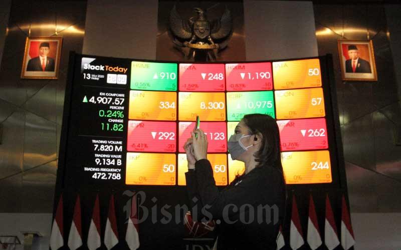 IHSG SMMA Diborong Asing, Ada Crossing Saham Asuransi Sinar Mas (SMMA) Rp2,9 Triliun - Market Bisnis.com