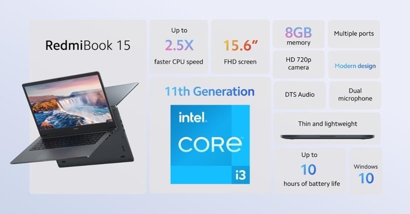 Laptop RedmiBook 15