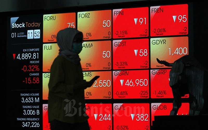 Pengunjung memotrret papan elektronik yang menampilkan perdagangan harga saham di PT Bursa Efek Indonesia (BEI) di Jakarta, Rabu (1/7/2020). PT BEI bakal meluncurkan setidaknya dua indeks baru di semester kedua tahun ini. Dua indeks tersebut terdiri atas satu indeks tematik dan sisanya adalah indeks yang berorientasi pada variable-variabel fundamental perusahaan tercatat. Bisnis/Dedi Gunawan