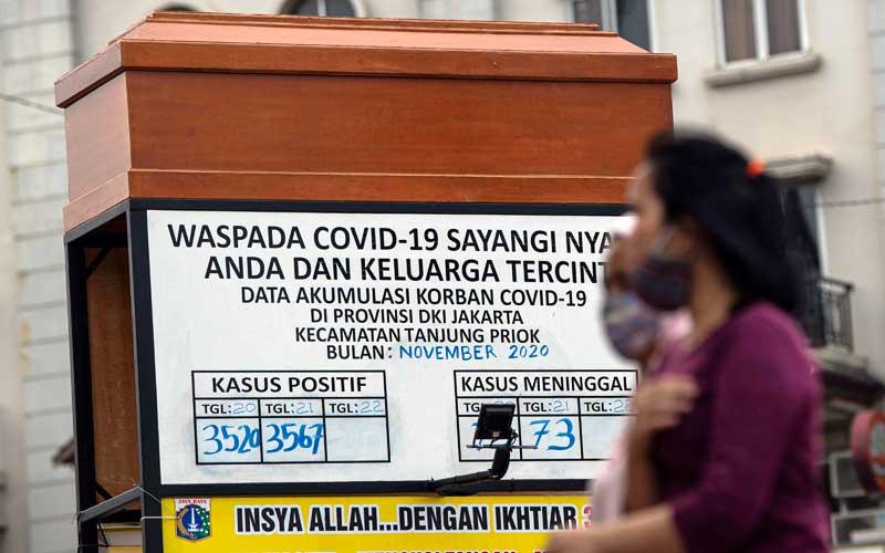 Warga melintasi papan informasi jumlah kasus Covid-19 dengan instalasi replika peti mati di kawasan Danau Sunter, Jakarta, Senin (23/11/2020). Berdasarkan data Satgas Penanganan Covid-19 per Senin (23/11), jumlah kasus Covid-19 di Indonesia bertambah sebanyak 4.442 orang menjadi 502.110 orang, sementara jumlah pasien sembuh bertambah 4.198 orang menjadi 422.386 orang. ANTARA FOTO/Aditya Pradana Putra
