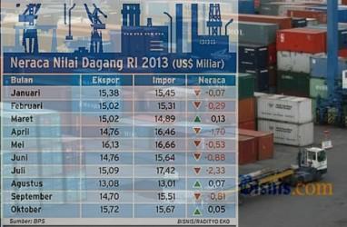 Surplus Neraca Perdagangan Januari Diprediksi Menciut