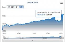 PERGERAKAN IHSG BEI (16/5/2014):  Indeks Ditutup Naik 0,8% ke 5.031,57