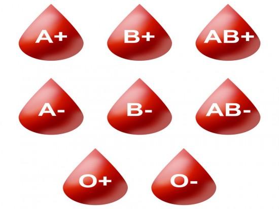 Ilustrasi golongan darah -