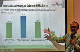 Pernyataan SBY Blunder Bagi Agus Harimurti