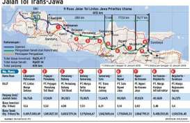 PROYEK JALAN TOL: China Minati Trans-Jawa
