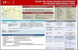 Pengoperasian Tol Ngawi-Wilangan Tinggal Menghitung Hari
