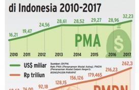 INFO GRAFIS: Realisasi Investasi di Indonesia 2010-2017