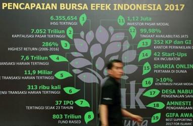 Ini Tiga Faktor Kunci Perubahan Tren Ekonomi Indonesia