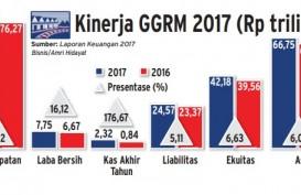 Info Grafis: GGRM Semakin Mengepul