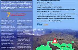 Letusan Maha Dahsyat Tambora 203 Tahun Silam