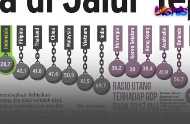 KABAR PASAR 20 APRIL: IMF Nilai Indonesia di Jalur Tepat, Industri 4.0 Rombak Struktur Sektor Otomotif