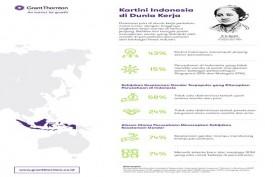 Survei Grant Thornton: Perempuan Indonesia Capai Karir Puncak, Tertinggi ke-2 Sedunia