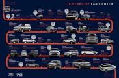 Parade 70 Tahun Land Rover Pecahkan Rekor Dunia