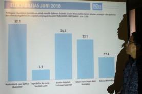 Hasil Pantauan Pilkada Sulsel Oleh Pj Gubernur