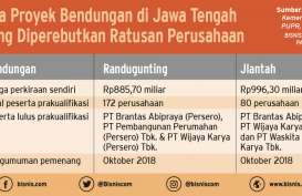 BUMN-BUMN Ini Perebutkan Bendungan Randugunting & Jlantah. Total Nilai Proyeknya Rp1,88 Triliun