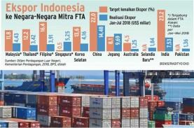 Maksimalkan Skema FTA untuk Genjot Ekspor