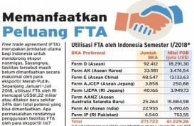 FTA: Penopang Ekspor yang Tidak Dimanfaatkan Secara Maksimal