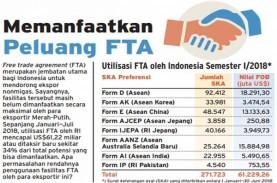 FTA: Penopang Ekspor yang Tidak Dimanfaatkan Secara…