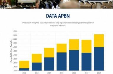 Tren Perbaikan Penerimaan APBN Diharapkan Berlanjut Tahun Depan