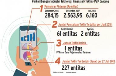Gandeng Pelaku Jasa Keuangan, OJK Gelar Fintech Days 2018 di Batam