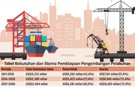 Investasi Swasta Topang Kinerja Pemerintah