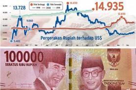 1998 vs 2018, Menengok Krisis Ekonomi dari Kacamata…