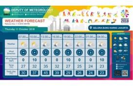 Ingin Nonton Langsung Asian Para Games 2018? BMKG Hadirkan Prakiraan Cuaca Seluruh Venue