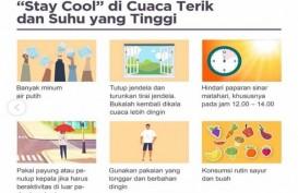 Begini Cara Mencegah Dehidrasi selama Hari Tanpa Bayangan