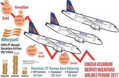 Voting PKPU Merpati Nusantara Airlines Tunggu Memo Kementerian Keuangan