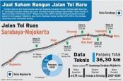 WIKA Akan Jual Semua Saham di Tol Surabaya—Mojokerto