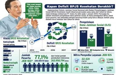 Atasi Defisit, BPJS Kesehatan Tunggu Pemerintah & DJSN