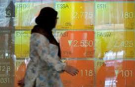 Jakarta Islamic Index Ditutup Melemah 1,21%, CPIN & TLKM Penekan Utama