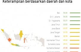 EPI: Kemampuan Bahasa Inggris Orang Indonesia Kalah dari Vietnam