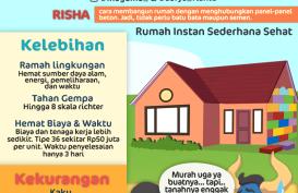 Punya Rumah Idaman dengan Risha
