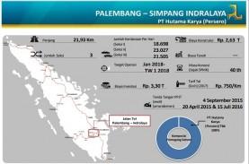 Perjanjian Pengusahaan Tol Simpang Indralaya-Muara…