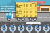 OPINI: Catatan Akhir Tahun untuk Industri Manufaktur