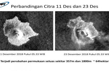 Tsunami Selat Sunda Sudah Terjadi 12 Kali Sejak Tahun 416