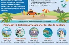 Geliat Sektor Pariwisata, Target Tinggi Di Tengah Tantangan