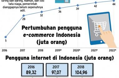 Perdagangan yang Adil Solusi Indonesia Menghadapai MEA 