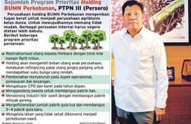 PTPN III Emisi MTN Rp500 Miliar